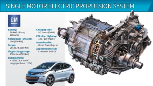 150-kW Electric Propulsion System (Chevrolet Bolt EV) شورولت بولت