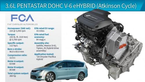 3.6L Pentastar DOHC V-6/PHEV (Chrysler Pacifica Hybrid) کرایسلر پاسیفیکا هیبریدی
