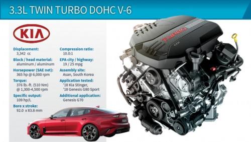 3.3L Turbocharged DOHC V-6 (Kia Stinger) کیا- استینگر