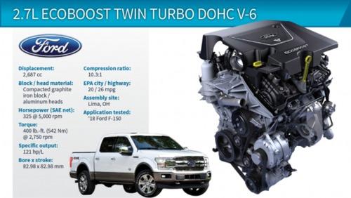 2.7L Twin Turbo DOHC V-6 (Ford F-150) فورد اف-150