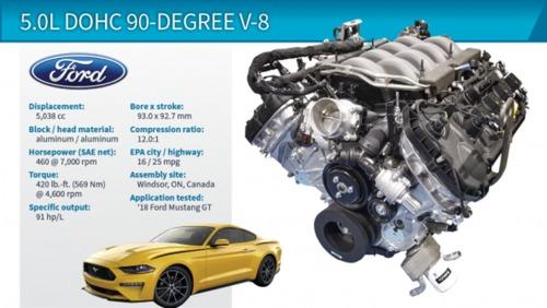 5.0L DOHC V-8 (Ford Mustang GT) فورد موستانگ جی تی