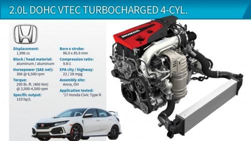 2.0L VTEC Turbocharged DOHC 4-Cyl. (Honda Civic Type R) هوندا سیویک (تایپ آر)
