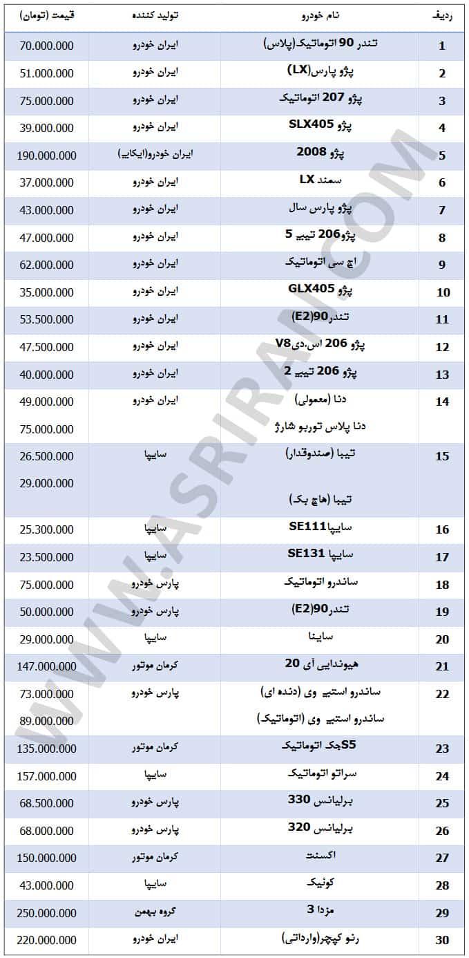 جدول قیمت خودرو داخلی