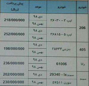 طرح پیش فروش ایران خودرو ویژه آذربایجان غربی و شرقی