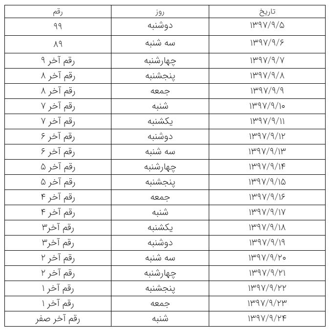 جدول زمانبندی مراجعه به سامانه خدمات دولت همراه براساس رقم سمت راست شماره تلفن همراه